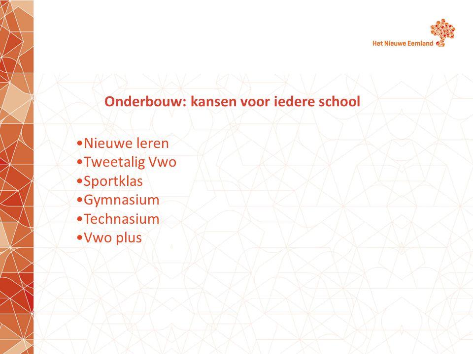 Onderbouw: kansen voor iedere school