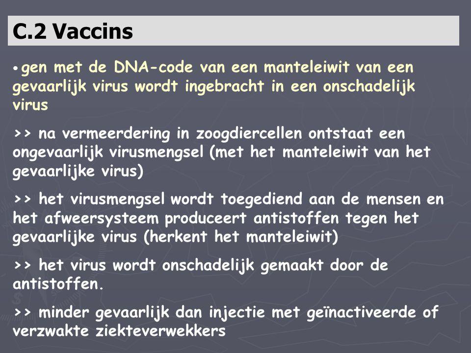 C.2 Vaccins gen met de DNA-code van een manteleiwit van een gevaarlijk virus wordt ingebracht in een onschadelijk virus.