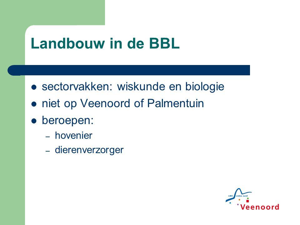 Landbouw in de BBL sectorvakken: wiskunde en biologie
