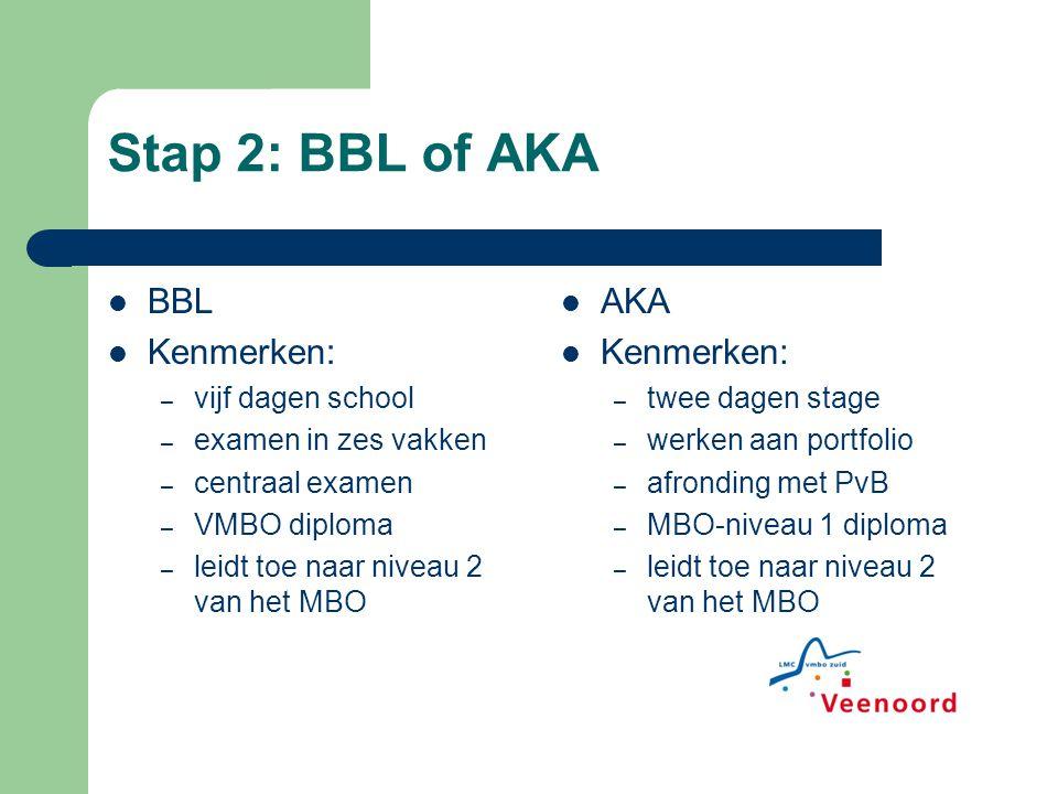 Stap 2: BBL of AKA BBL Kenmerken: AKA Kenmerken: vijf dagen school