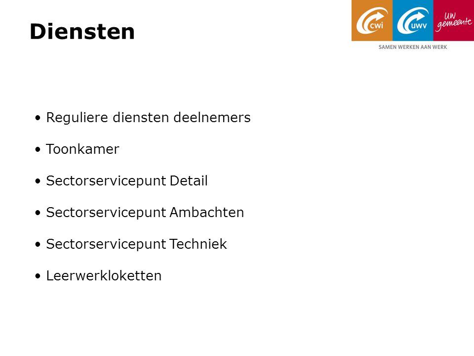 Diensten Reguliere diensten deelnemers Toonkamer