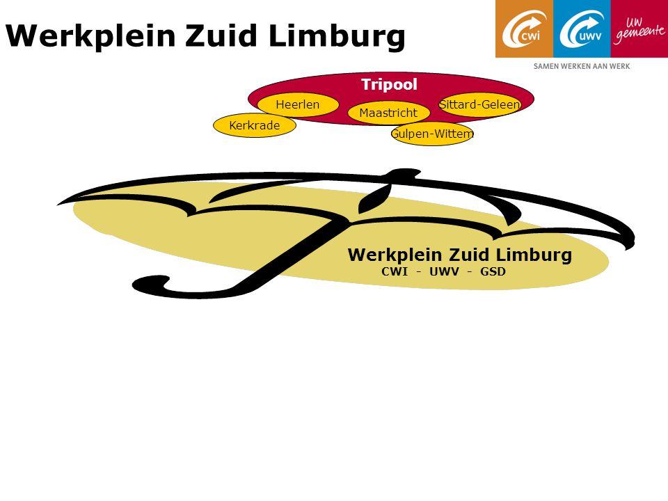 Werkplein Zuid Limburg