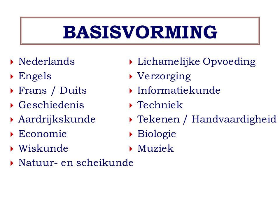 BASISVORMING Nederlands Engels Frans / Duits Geschiedenis