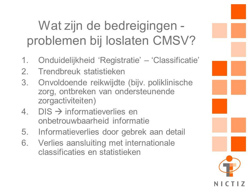 Wat zijn de bedreigingen - problemen bij loslaten CMSV