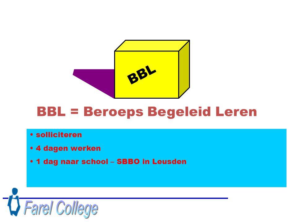 Farel College BBL BBL = Beroeps Begeleid Leren solliciteren