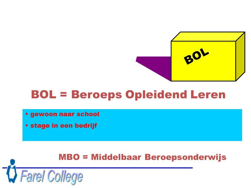 Farel College BOL BOL = Beroeps Opleidend Leren