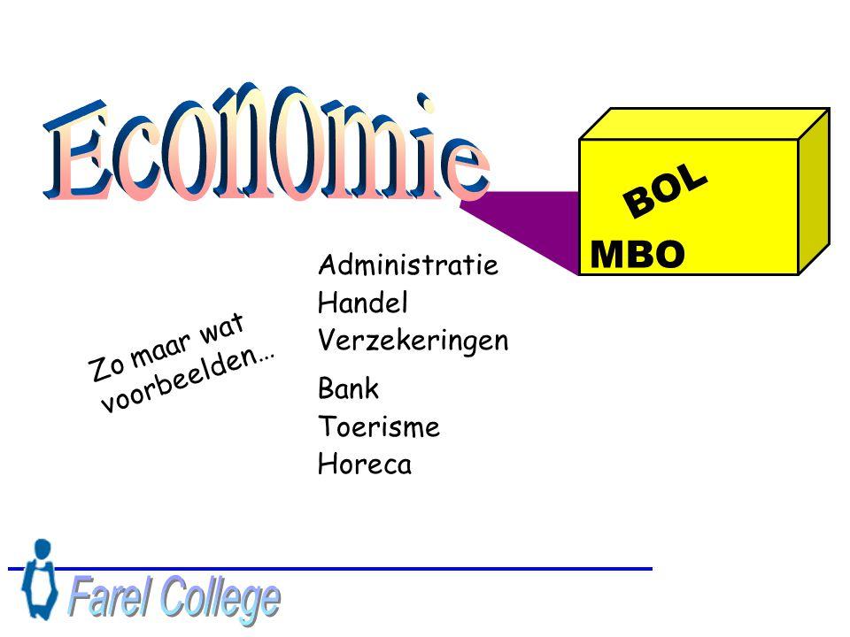 Economie Farel College BOL MBO Administratie Handel Verzekeringen