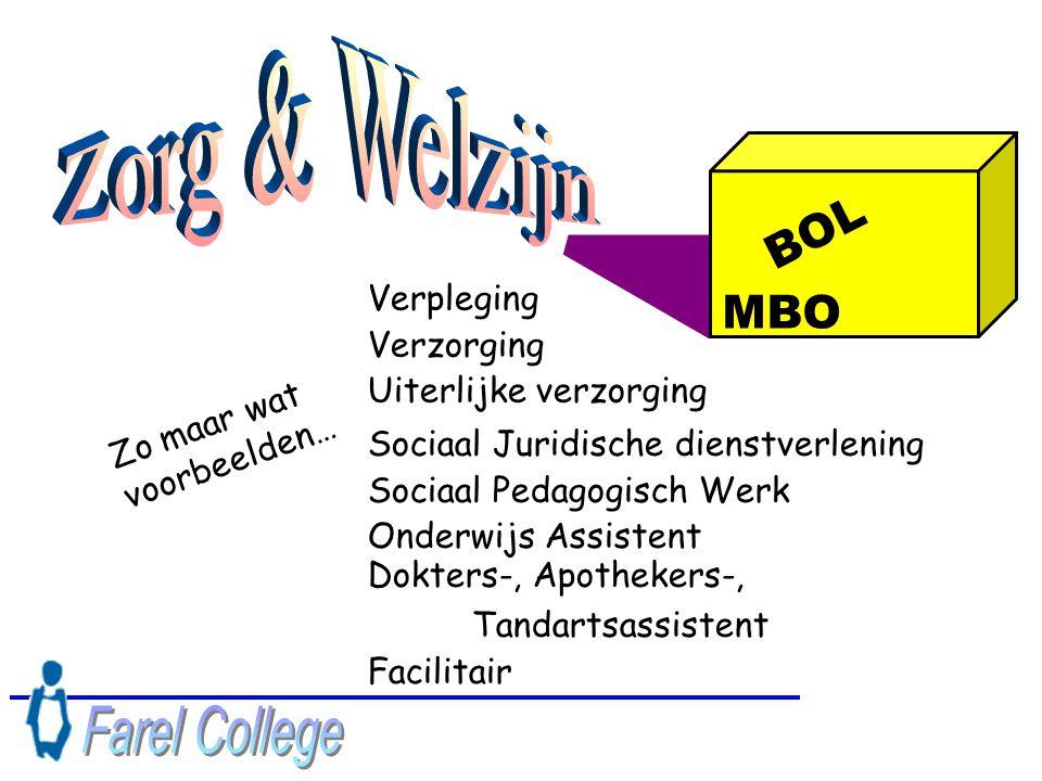 Zorg & Welzijn Farel College BOL MBO Verpleging Verzorging