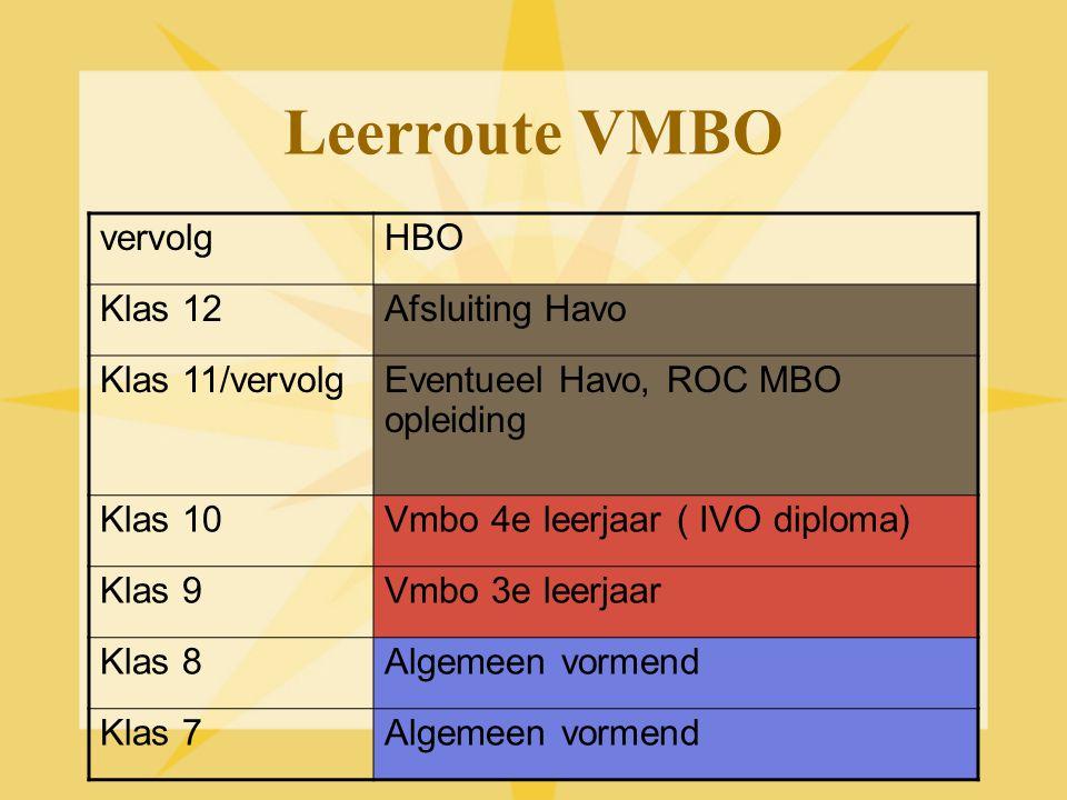 Leerroute VMBO vervolg HBO Klas 12 Afsluiting Havo Klas 11/vervolg
