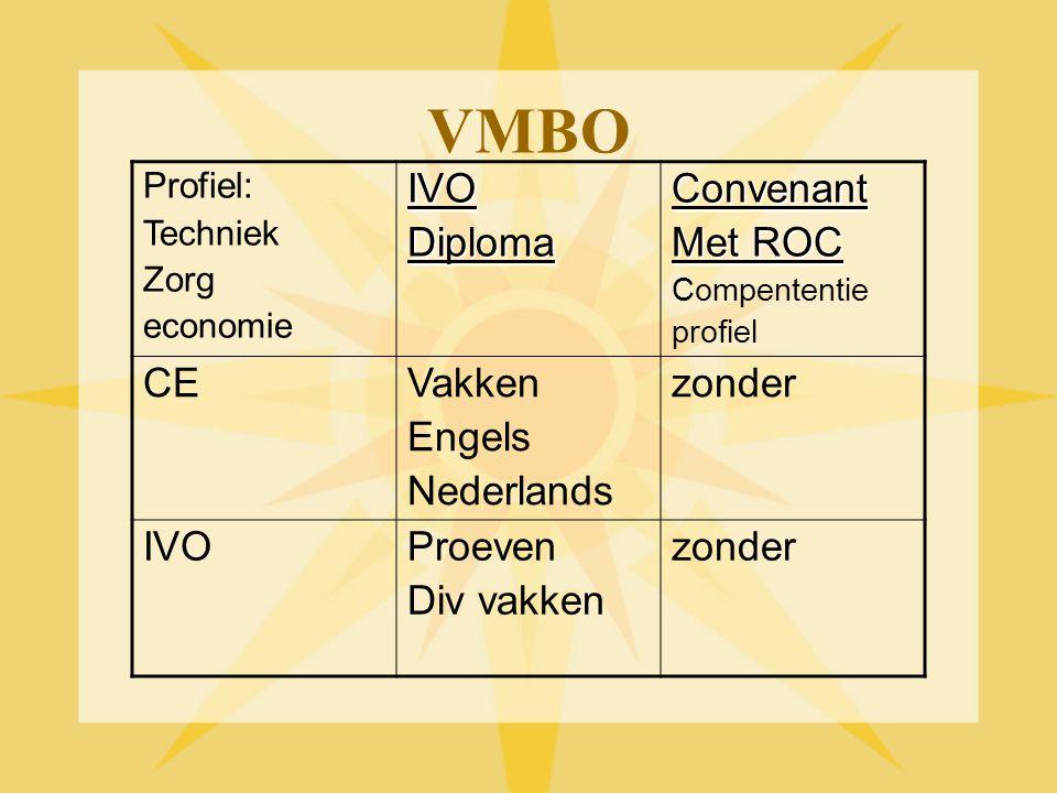 VMBO IVO Diploma Convenant Met ROC CE Vakken Engels Nederlands zonder