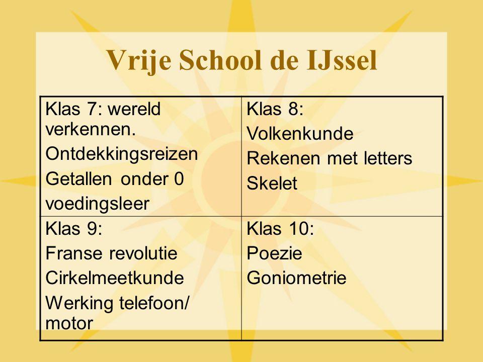 Vrije School de IJssel Klas 7: wereld verkennen. Ontdekkingsreizen