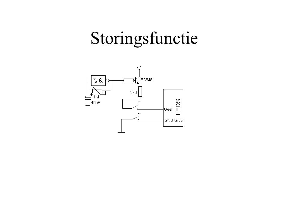 Storingsfunctie