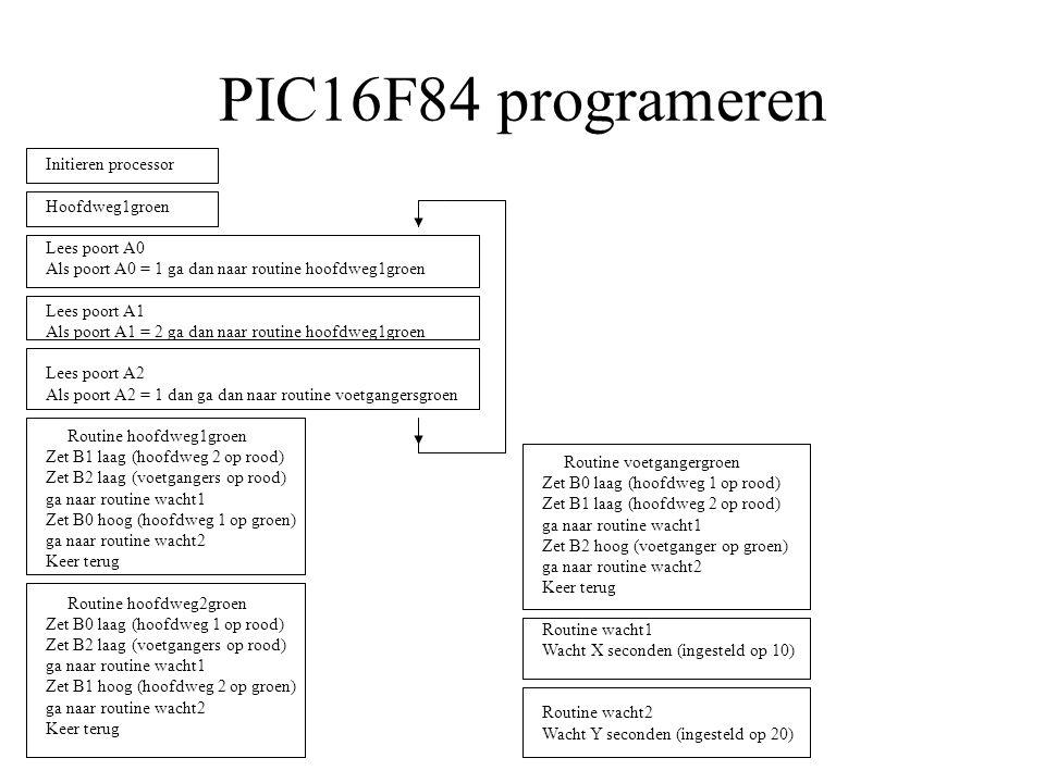 PIC16F84 programeren Initieren processor Hoofdweg1groen Lees poort A0