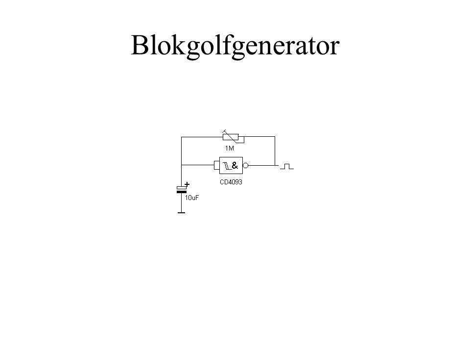 Blokgolfgenerator