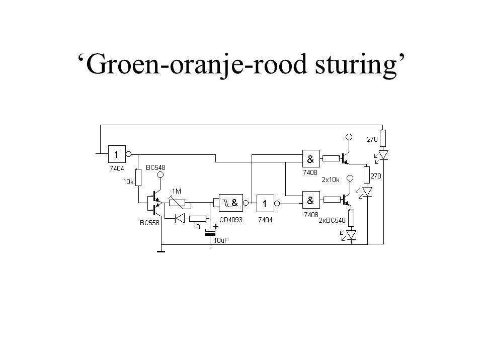 'Groen-oranje-rood sturing'