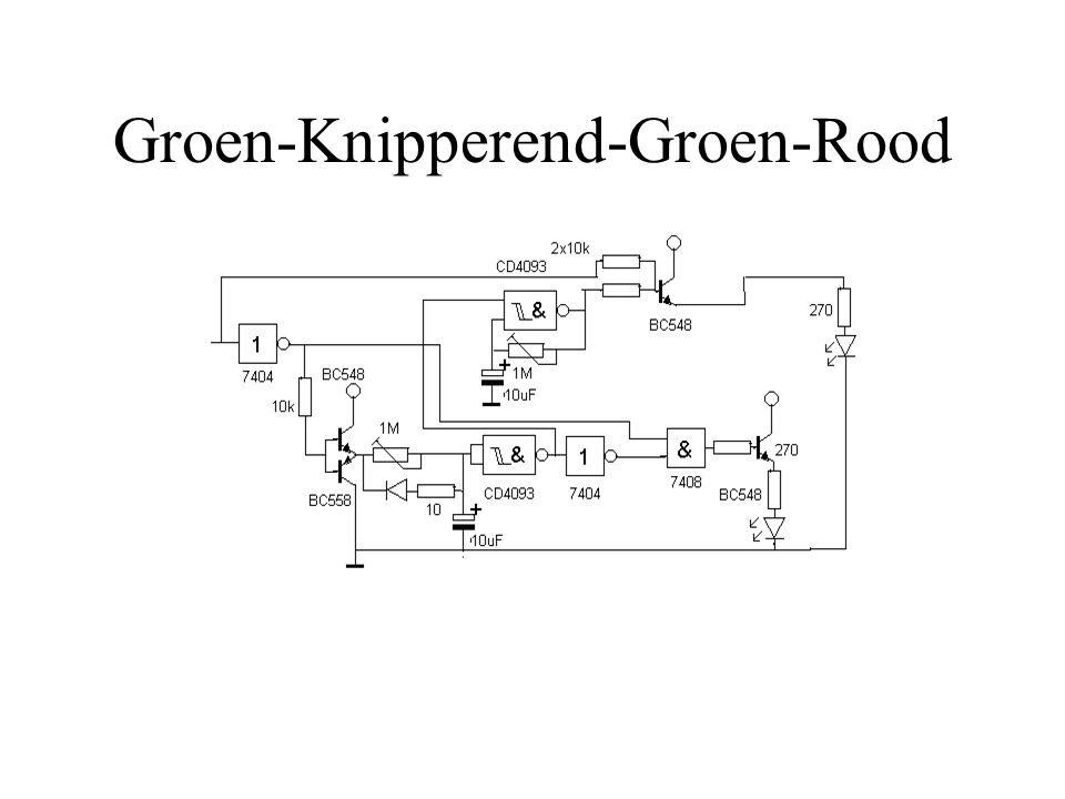 Groen-Knipperend-Groen-Rood