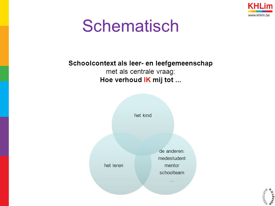 Schematisch Schoolcontext als leer- en leefgemeenschap