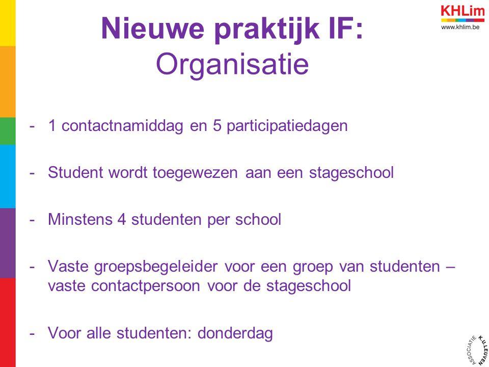 Nieuwe praktijk IF: Organisatie