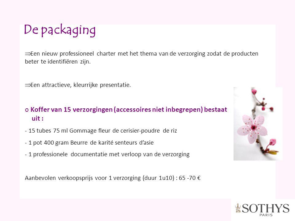 De packaging Een nieuw professioneel charter met het thema van de verzorging zodat de producten beter te identifiëren zijn.