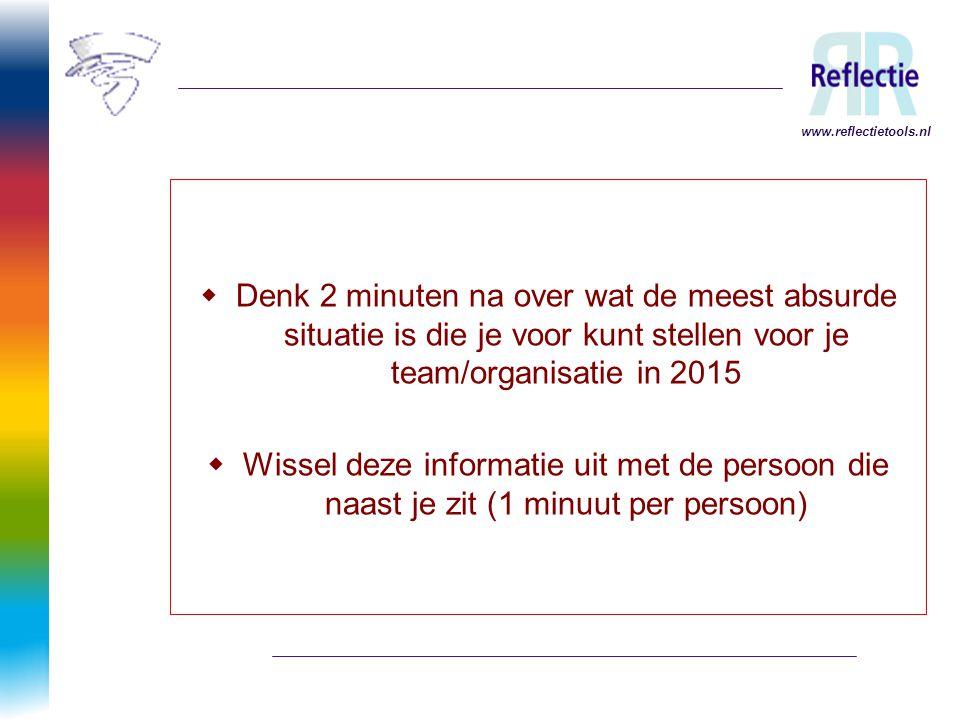www.reflectietools.nl Denk 2 minuten na over wat de meest absurde situatie is die je voor kunt stellen voor je team/organisatie in 2015.