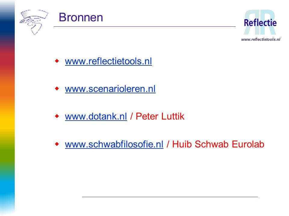 Bronnen www.reflectietools.nl www.scenarioleren.nl