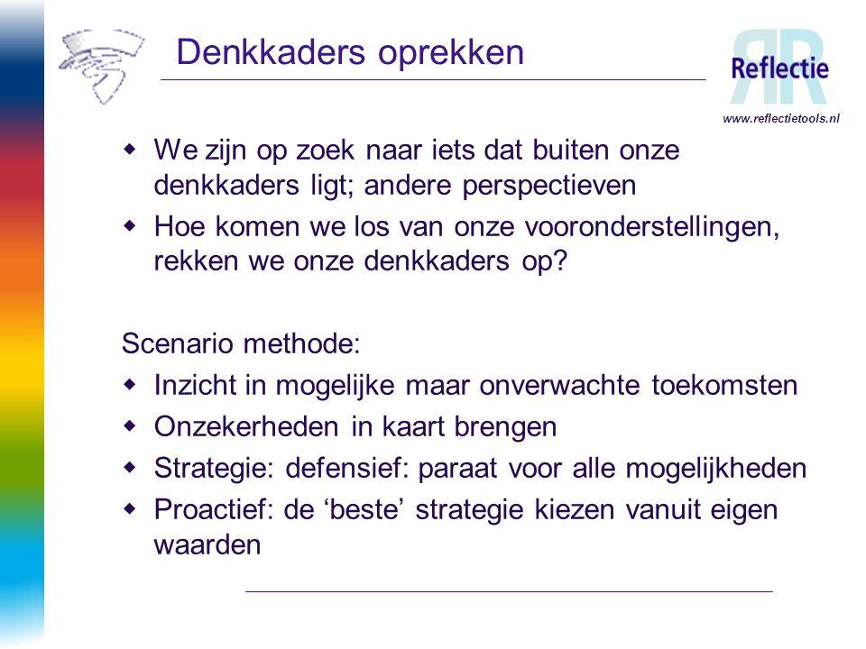 Denkkaders oprekken www.reflectietools.nl. We zijn op zoek naar iets dat buiten onze denkkaders ligt; andere perspectieven.