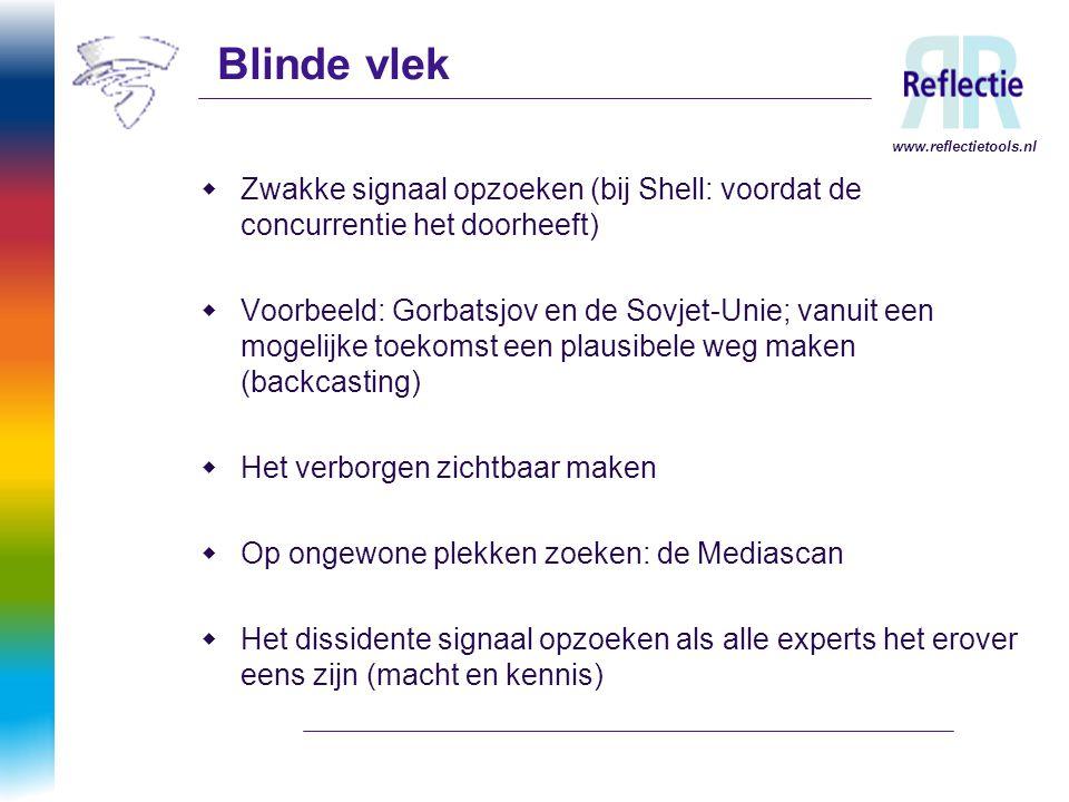 Blinde vlek Zwakke signaal opzoeken (bij Shell: voordat de concurrentie het doorheeft)