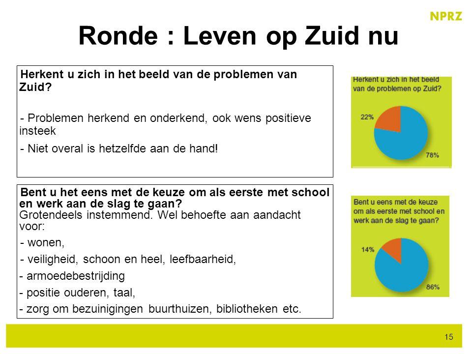 Ronde : Leven op Zuid nu Herkent u zich in het beeld van de problemen van Zuid - Problemen herkend en onderkend, ook wens positieve insteek.