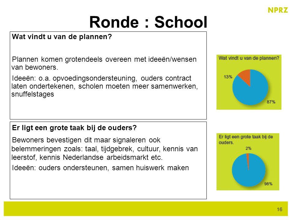 Ronde : School Wat vindt u van de plannen