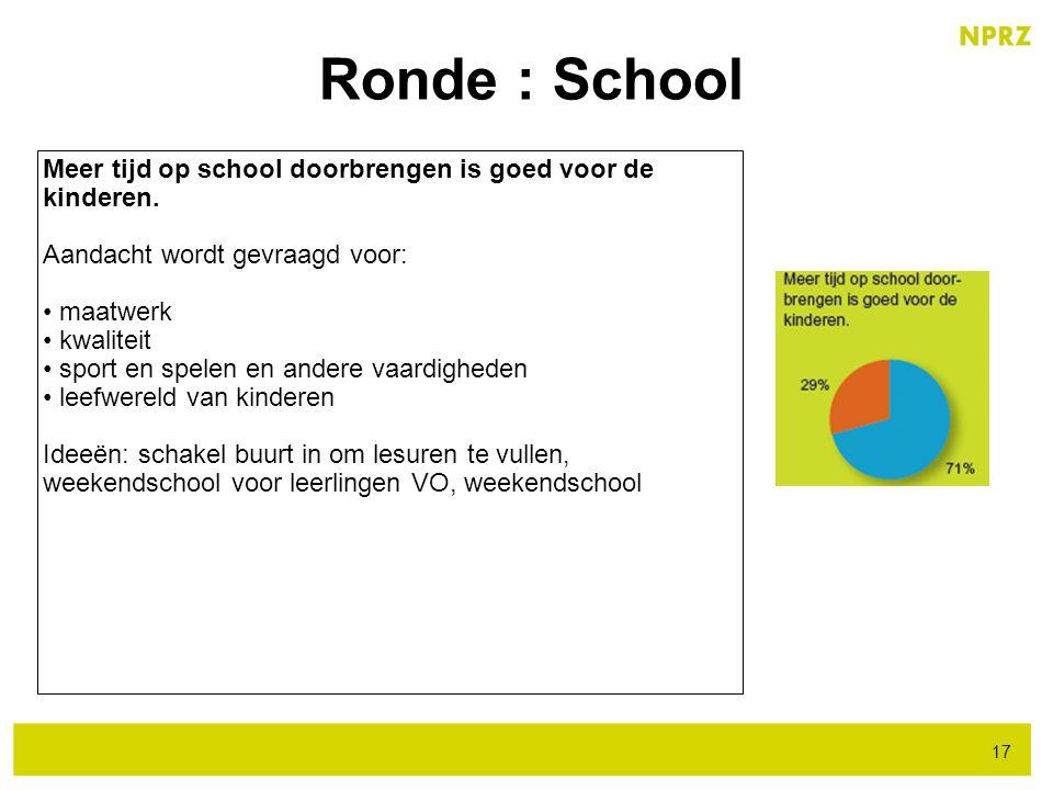 Ronde : School Meer tijd op school doorbrengen is goed voor de kinderen. Aandacht wordt gevraagd voor: