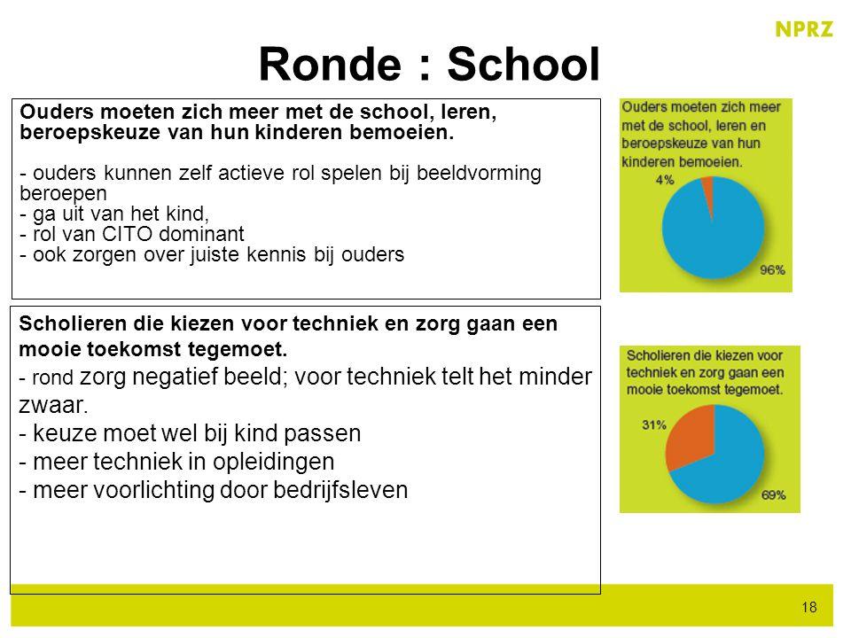 Ronde : School - keuze moet wel bij kind passen
