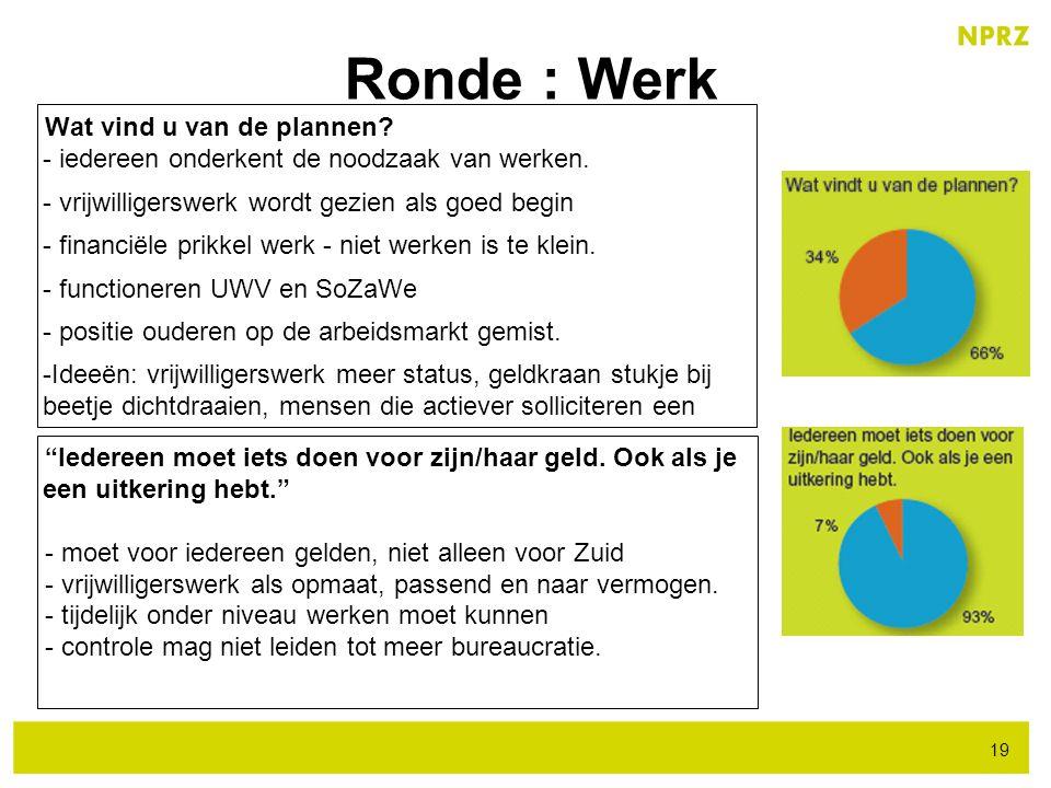 Ronde : Werk Wat vind u van de plannen - iedereen onderkent de noodzaak van werken. vrijwilligerswerk wordt gezien als goed begin.