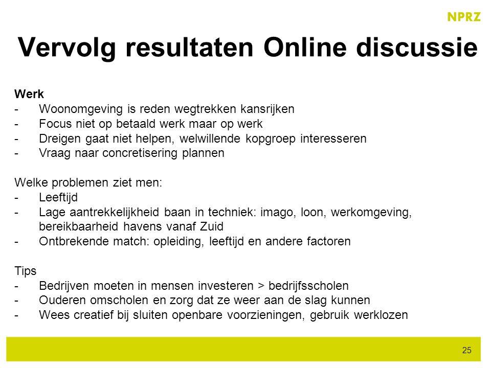 Vervolg resultaten Online discussie