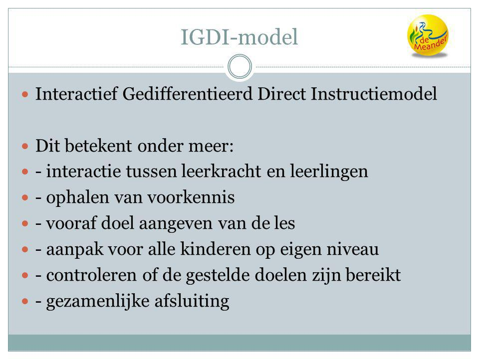 IGDI-model Interactief Gedifferentieerd Direct Instructiemodel