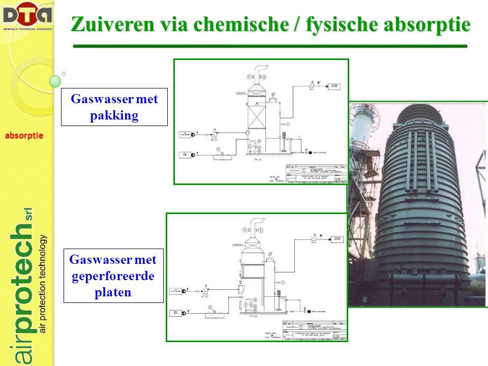 Zuiveren via chemische / fysische absorptie