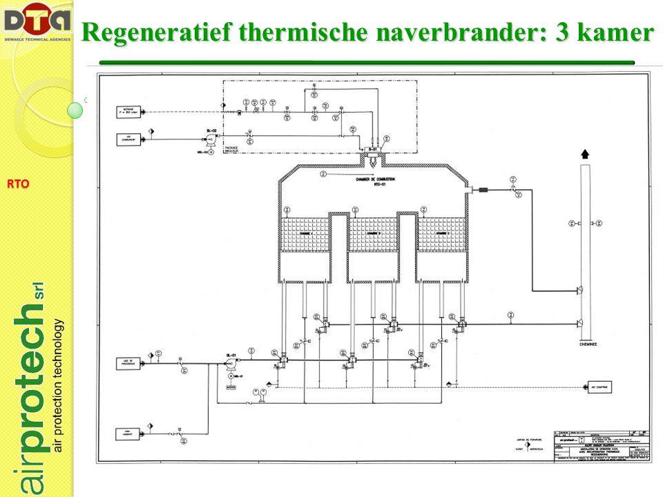 Regeneratief thermische naverbrander: 3 kamer