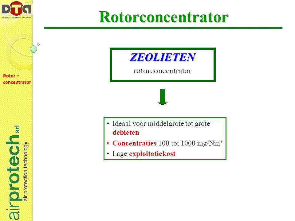 Rotorconcentrator ZEOLIETEN rotorconcentrator