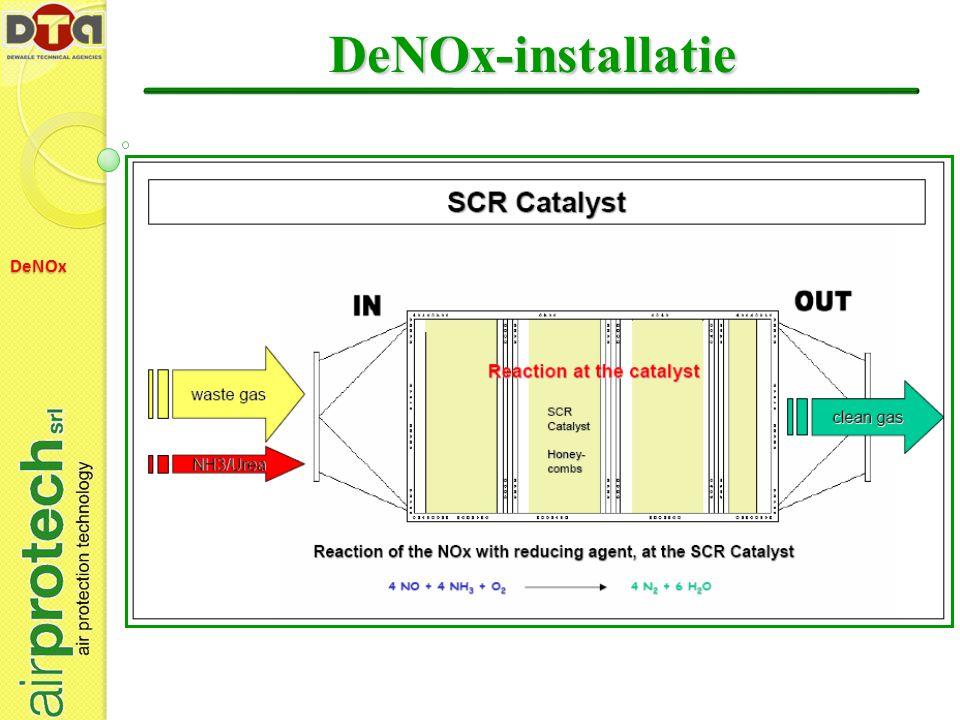 DeNOx-installatie DeNOx