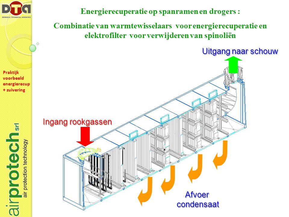 Energierecuperatie op spanramen en drogers :