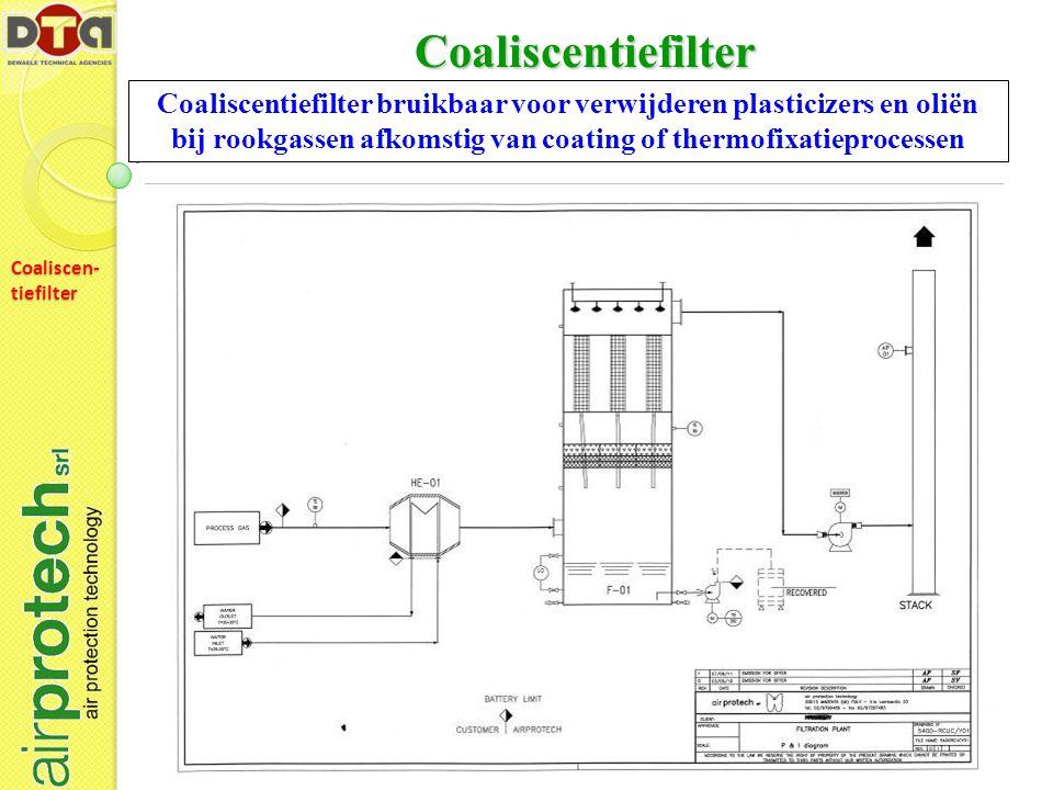 Coaliscentiefilter Coaliscentiefilter bruikbaar voor verwijderen plasticizers en oliën bij rookgassen afkomstig van coating of thermofixatieprocessen.