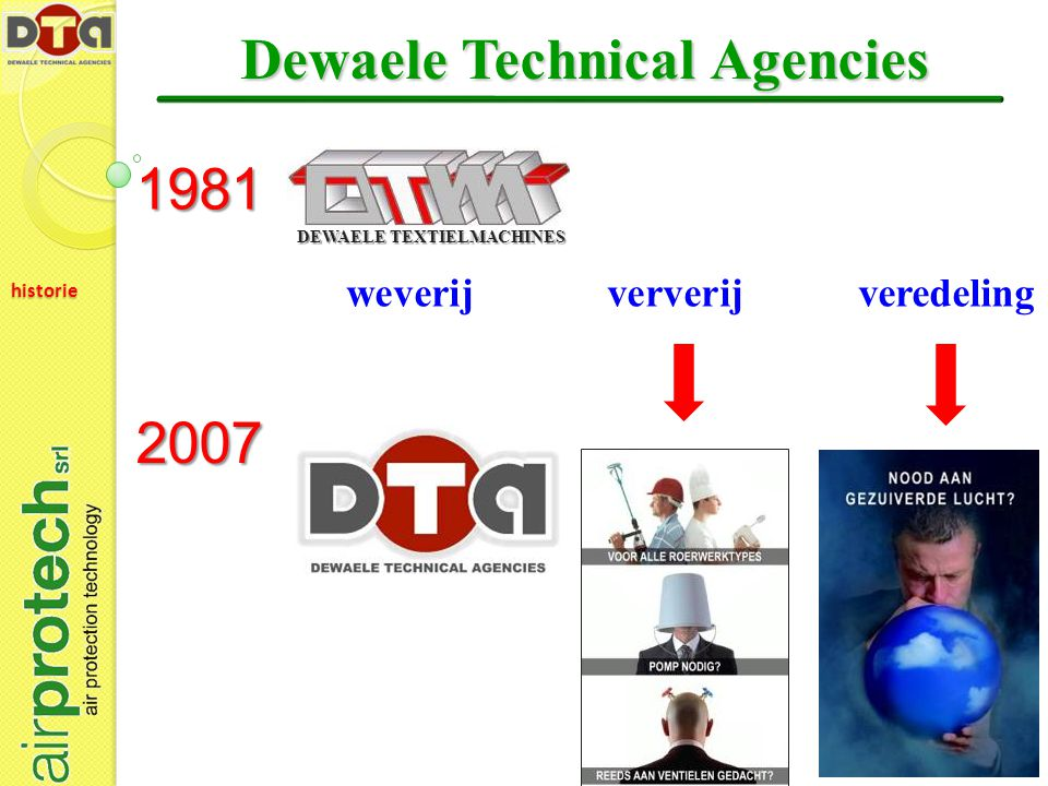 Dewaele Technical Agencies DEWAELE TEXTIELMACHINES