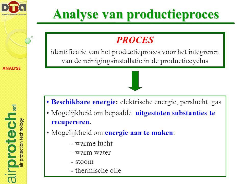 Analyse van productieproces