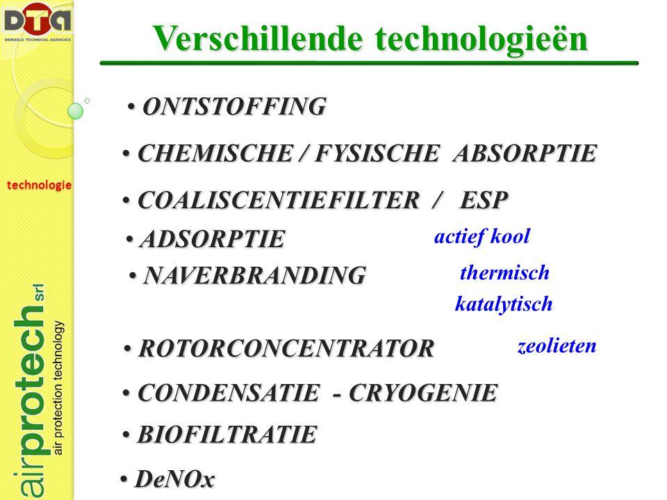 Verschillende technologieën