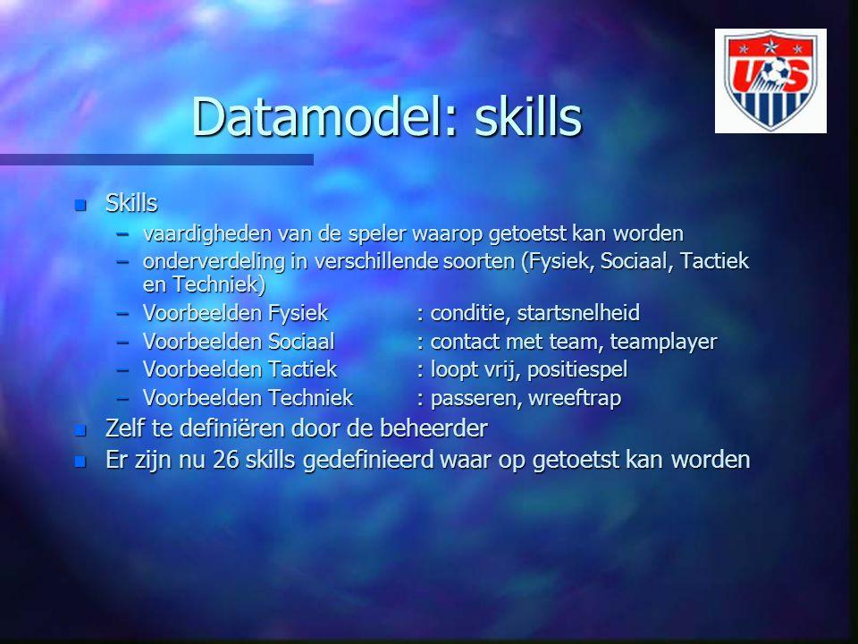 Datamodel: skills Skills Zelf te definiëren door de beheerder