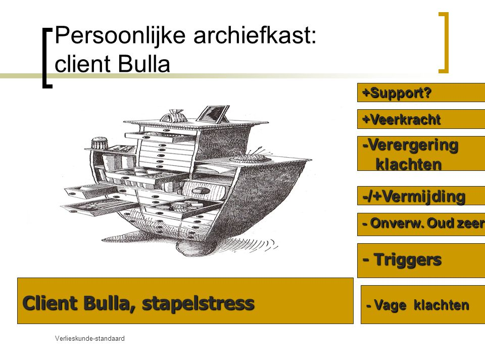 Persoonlijke archiefkast: client Bulla