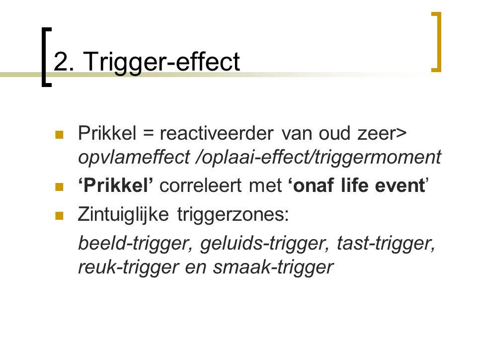 2. Trigger-effect Prikkel = reactiveerder van oud zeer> opvlameffect /oplaai-effect/triggermoment. 'Prikkel' correleert met 'onaf life event'