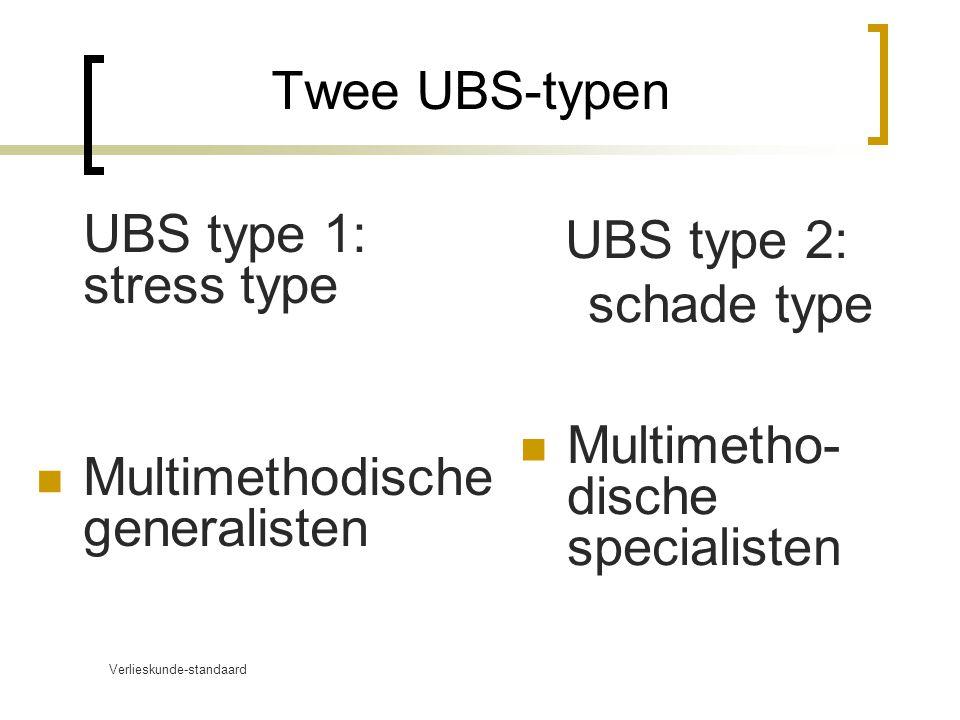 Multimetho-dische specialisten UBS type 1: stress type