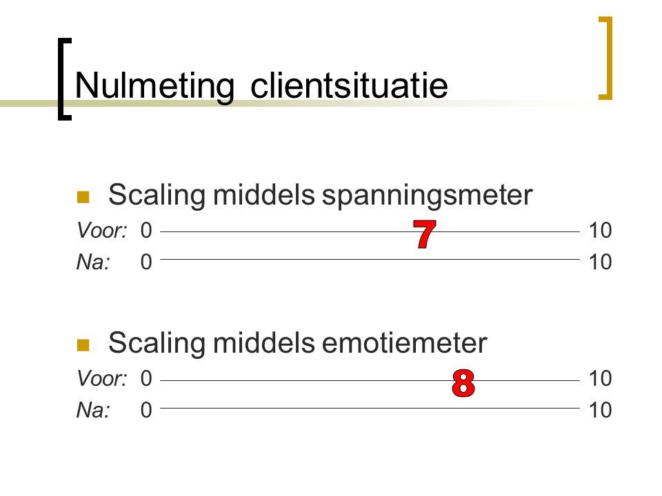 Nulmeting clientsituatie