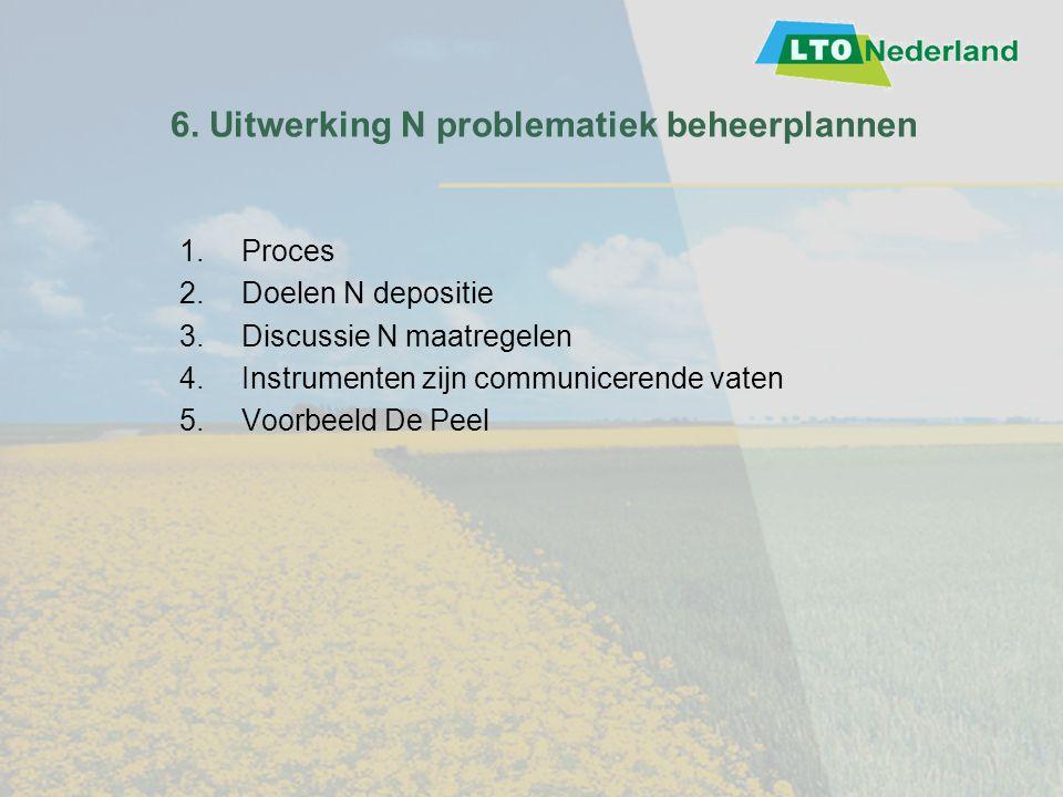 6. Uitwerking N problematiek beheerplannen