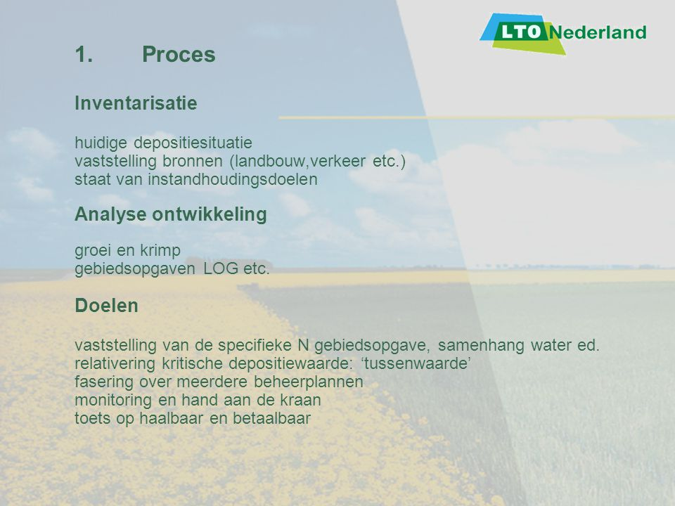 1. Proces Inventarisatie Analyse ontwikkeling Doelen